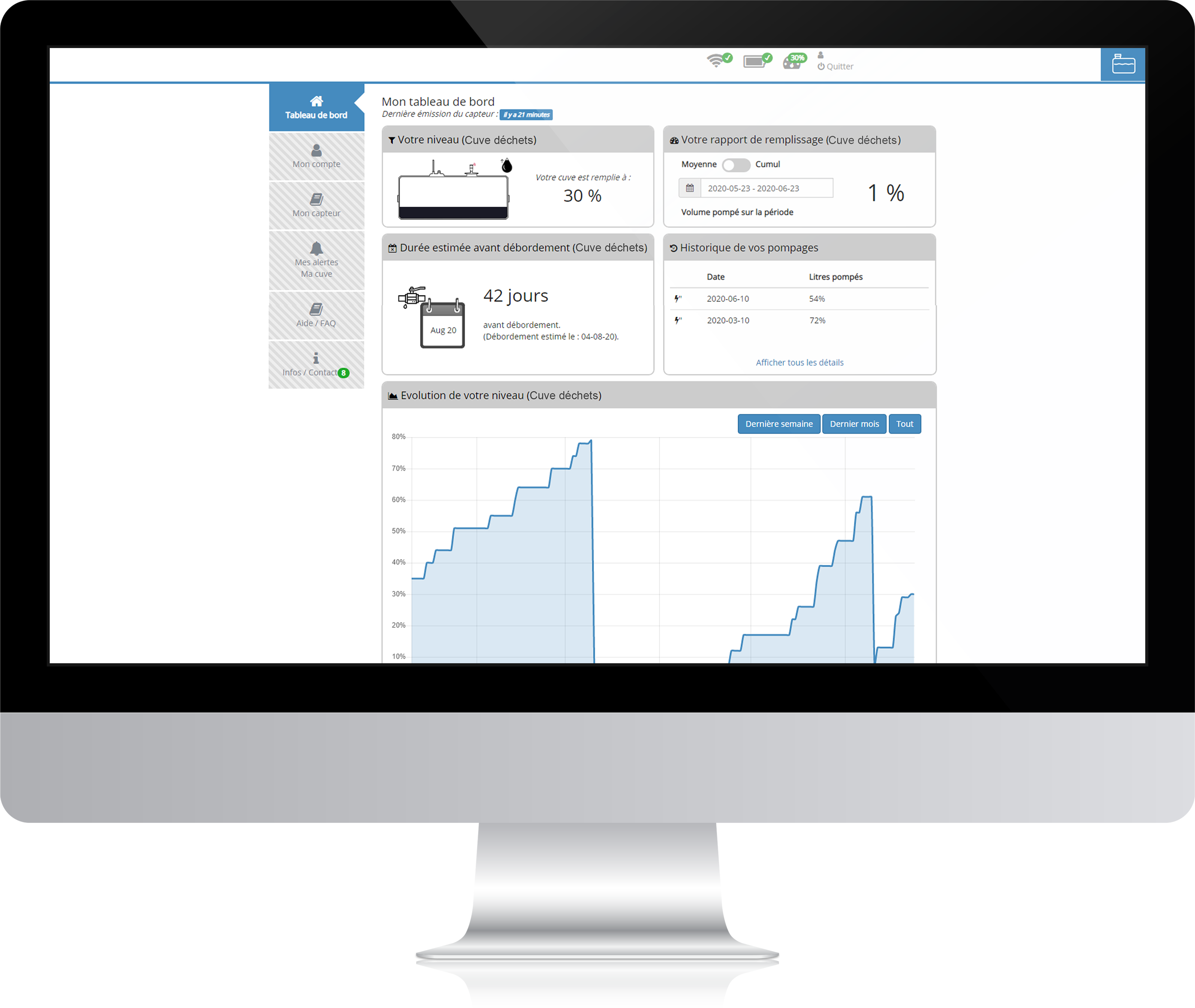Mockup FuelDesk Datawaste