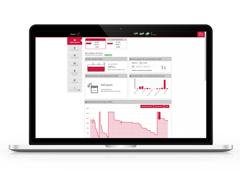 Mockup FuelSens Datawaste